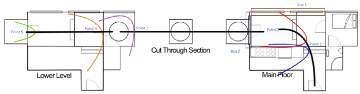 Camera Angles & Animation Directions
